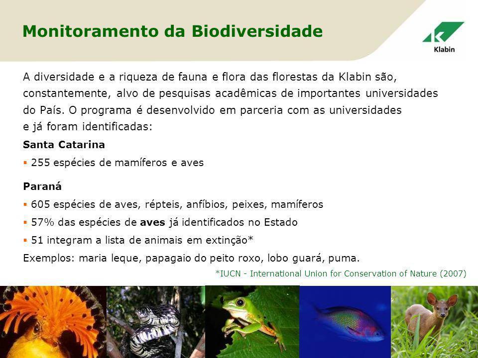 Monitoramento da Biodiversidade
