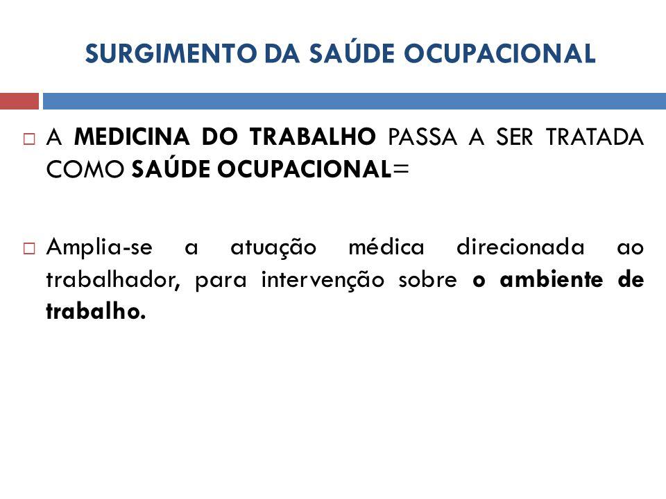 SURGIMENTO DA SAÚDE OCUPACIONAL