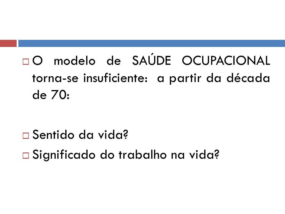 O modelo de SAÚDE OCUPACIONAL torna-se insuficiente: a partir da década de 70: