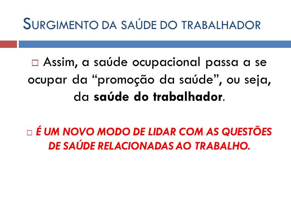 SURGIMENTO DA SAÚDE DO TRABALHADOR