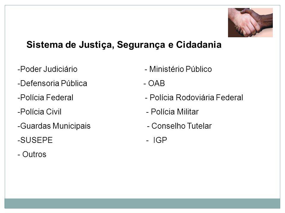Sistema de Justiça, Segurança e Cidadania