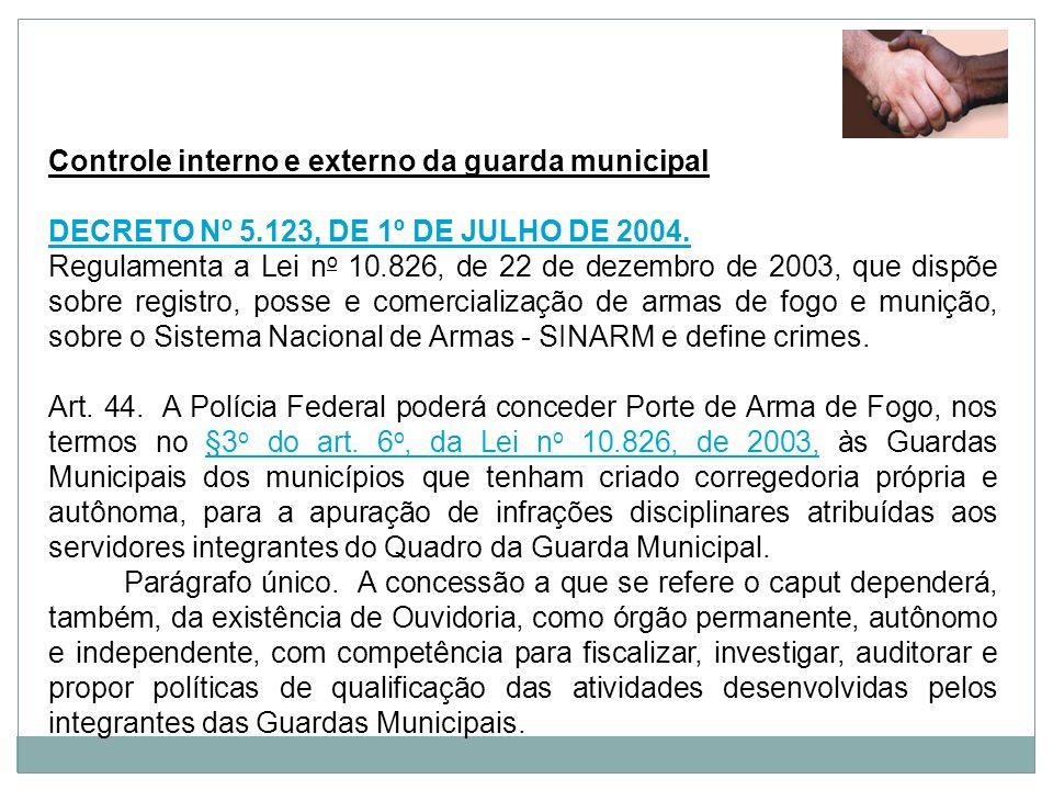 Controle interno e externo da guarda municipal