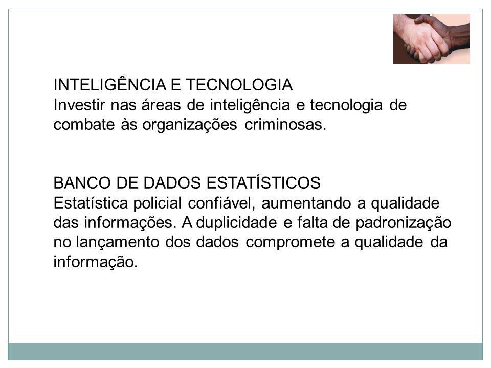 INTELIGÊNCIA E TECNOLOGIA