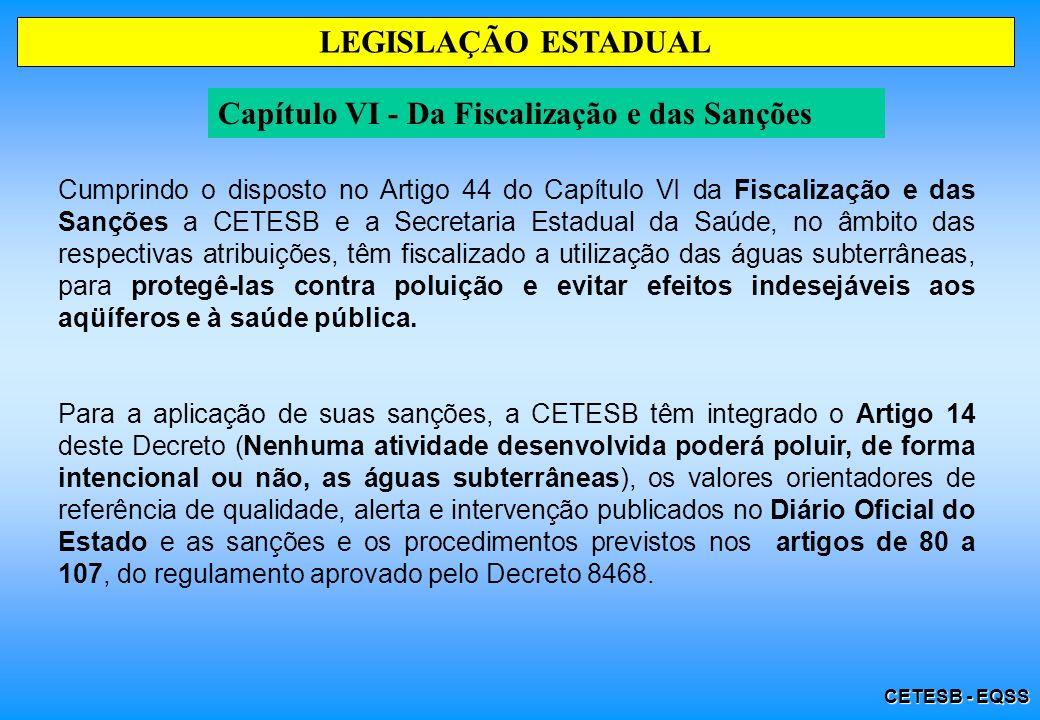 Capítulo VI - Da Fiscalização e das Sanções