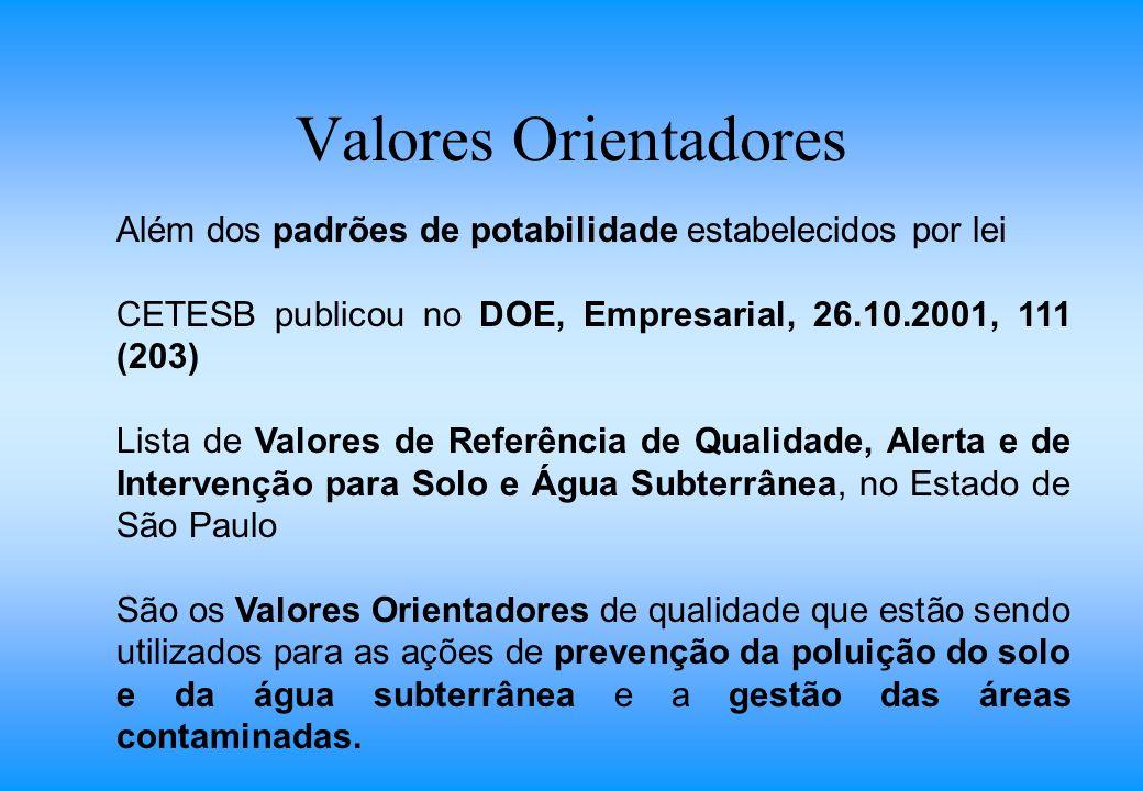 Valores Orientadores Além dos padrões de potabilidade estabelecidos por lei. CETESB publicou no DOE, Empresarial, 26.10.2001, 111 (203)