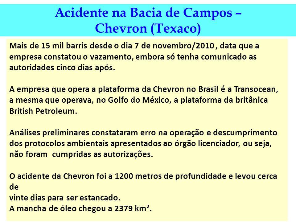 Acidente na Bacia de Campos – Chevron (Texaco)