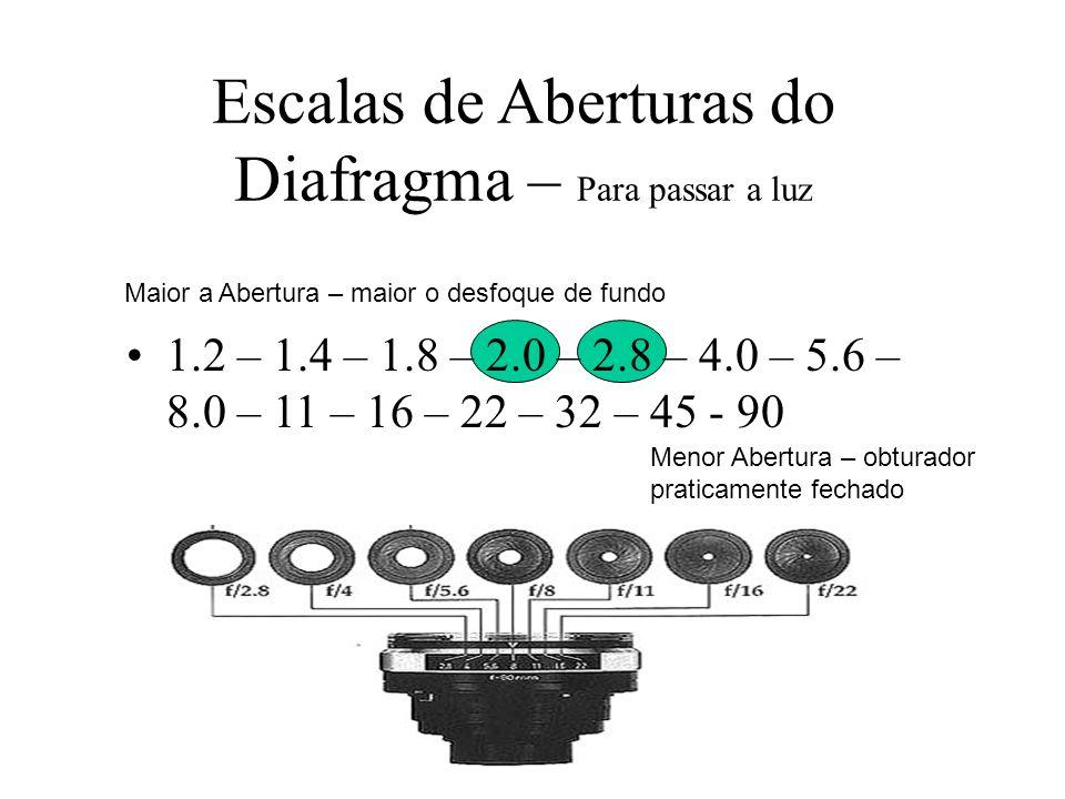 Escalas de Aberturas do Diafragma – Para passar a luz