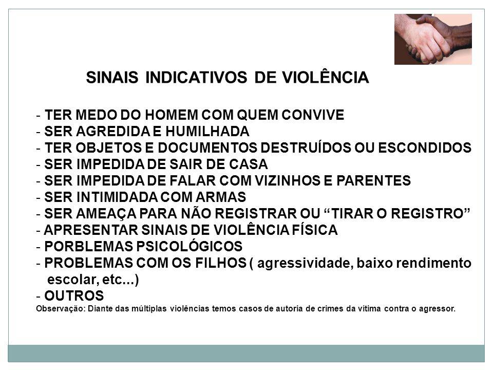 SINAIS INDICATIVOS DE VIOLÊNCIA