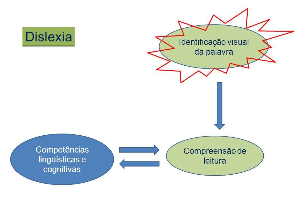 Dislexia Identificação visual da palavra