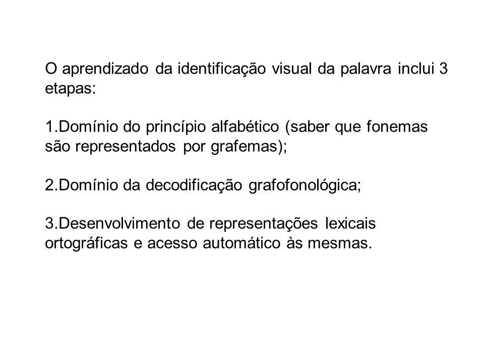 O aprendizado da identificação visual da palavra inclui 3 etapas: