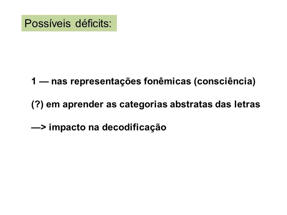 Possíveis déficits: 1 — nas representações fonêmicas (consciência)