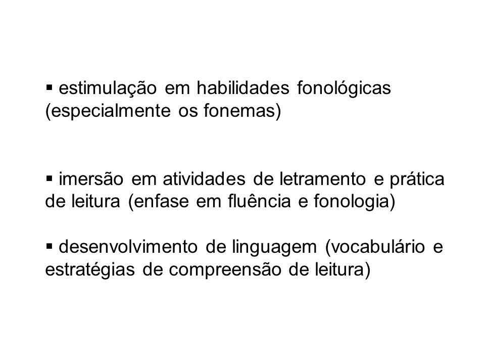 estimulação em habilidades fonológicas (especialmente os fonemas)