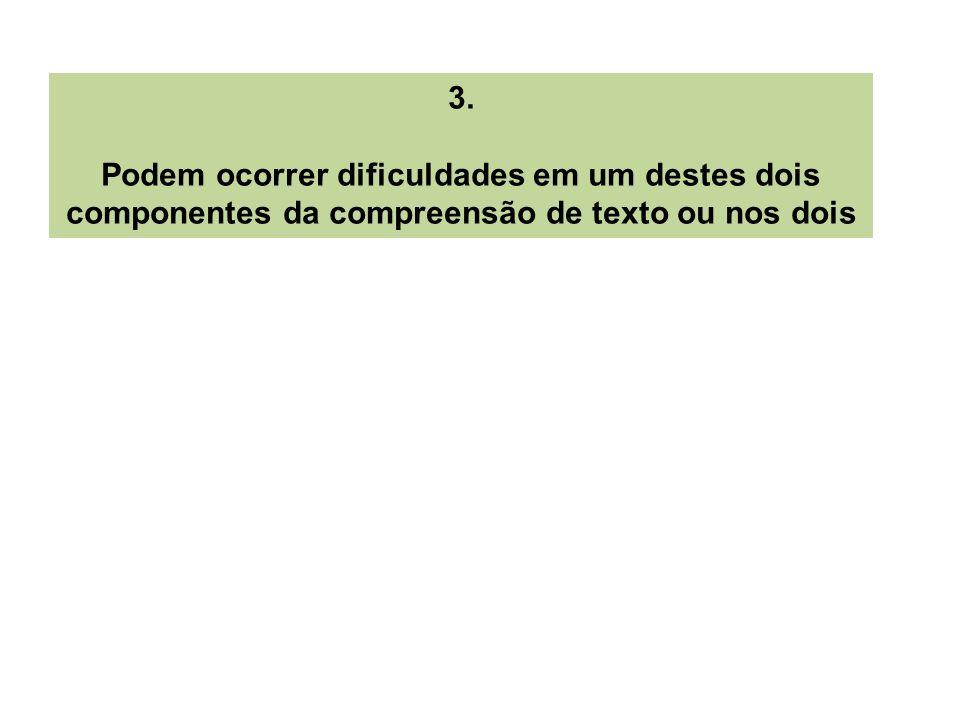 3. Podem ocorrer dificuldades em um destes dois componentes da compreensão de texto ou nos dois.