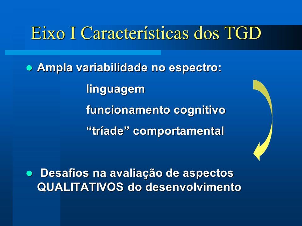 Eixo I Características dos TGD