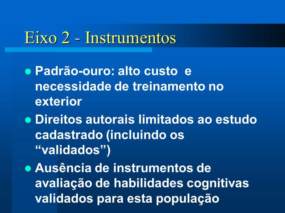 Eixo 2 - Instrumentos Padrão-ouro: alto custo e necessidade de treinamento no exterior.