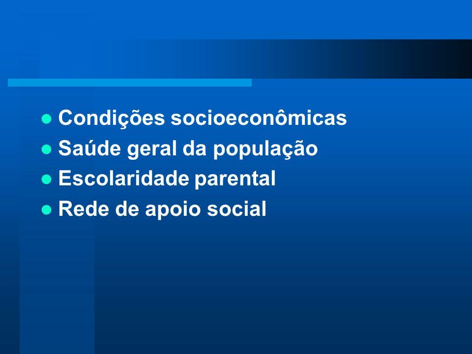 Condições socioeconômicas