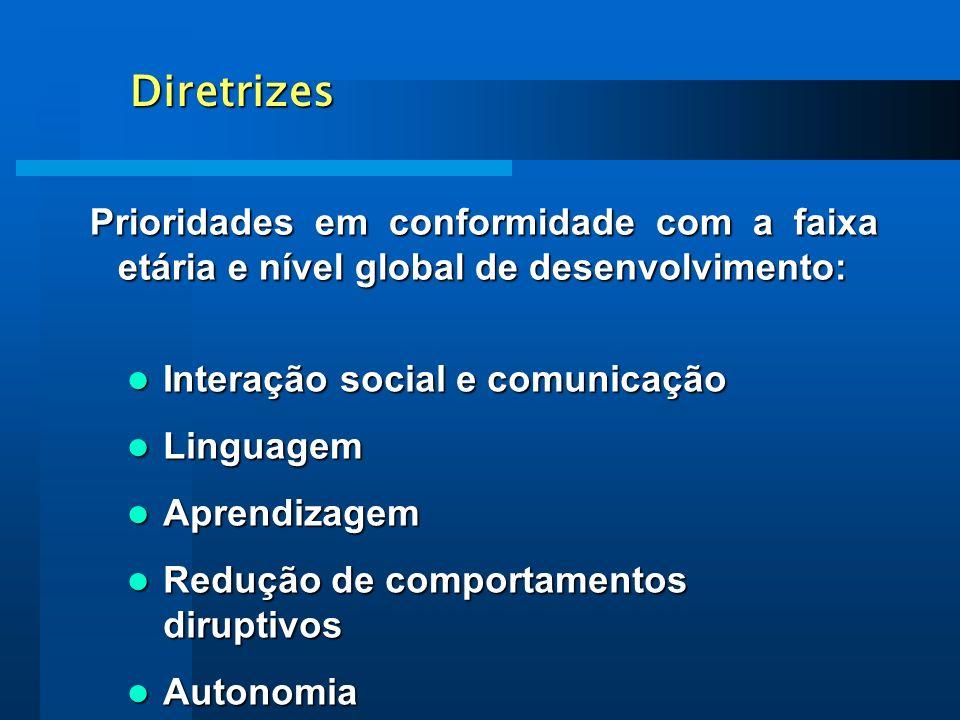 Diretrizes Interação social e comunicação Linguagem Aprendizagem