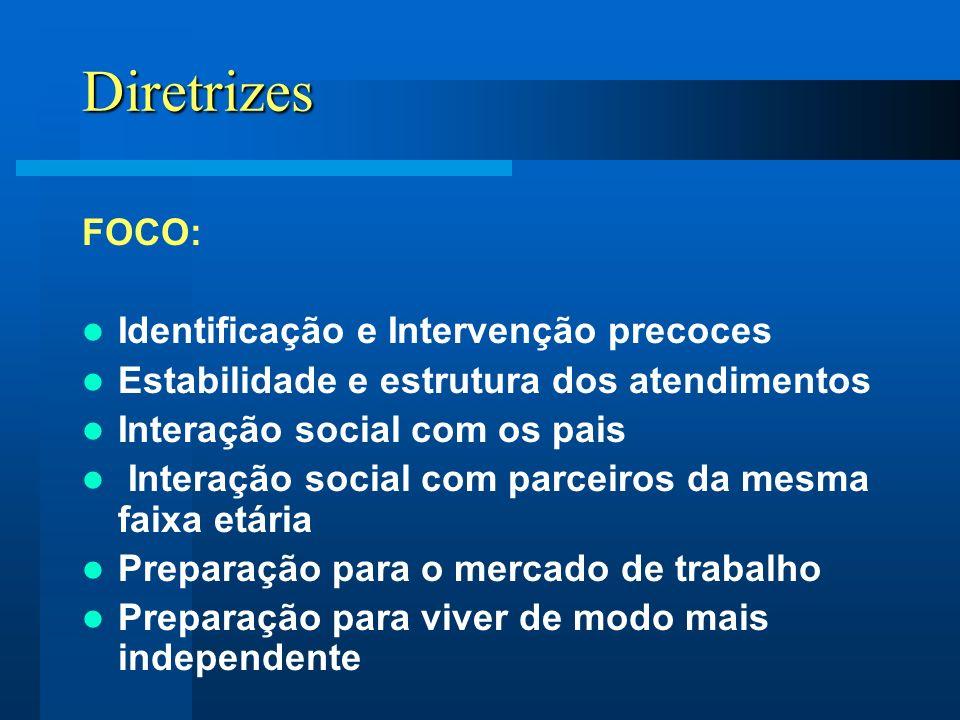 Diretrizes FOCO: Identificação e Intervenção precoces