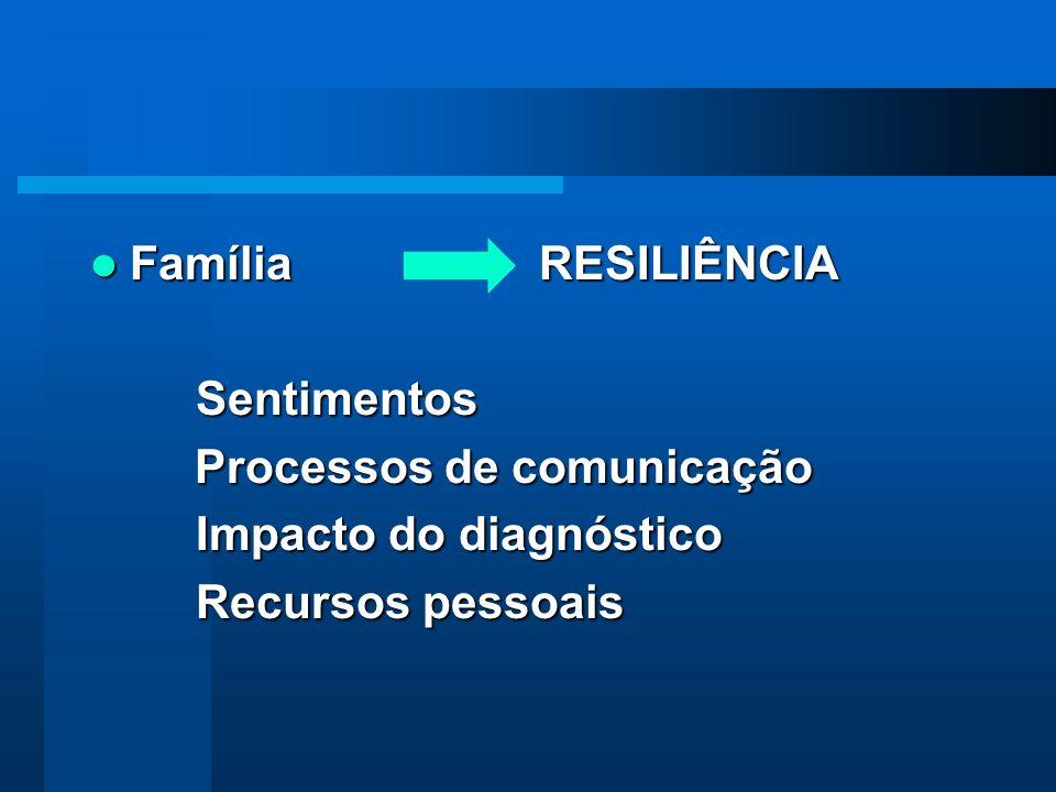 Família RESILIÊNCIA Sentimentos. Processos de comunicação. Impacto do diagnóstico.