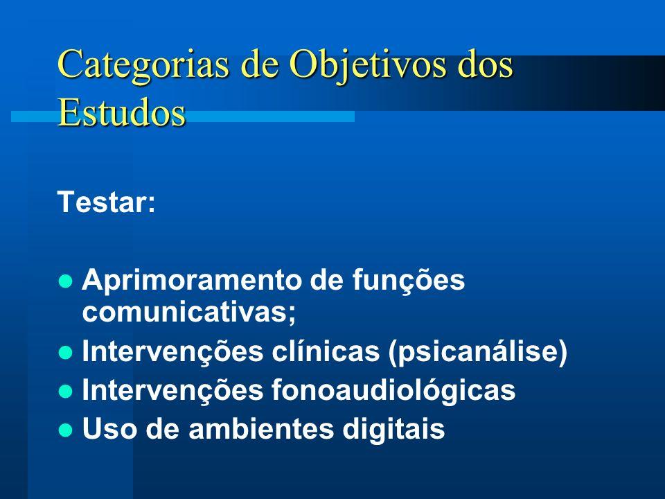 Categorias de Objetivos dos Estudos