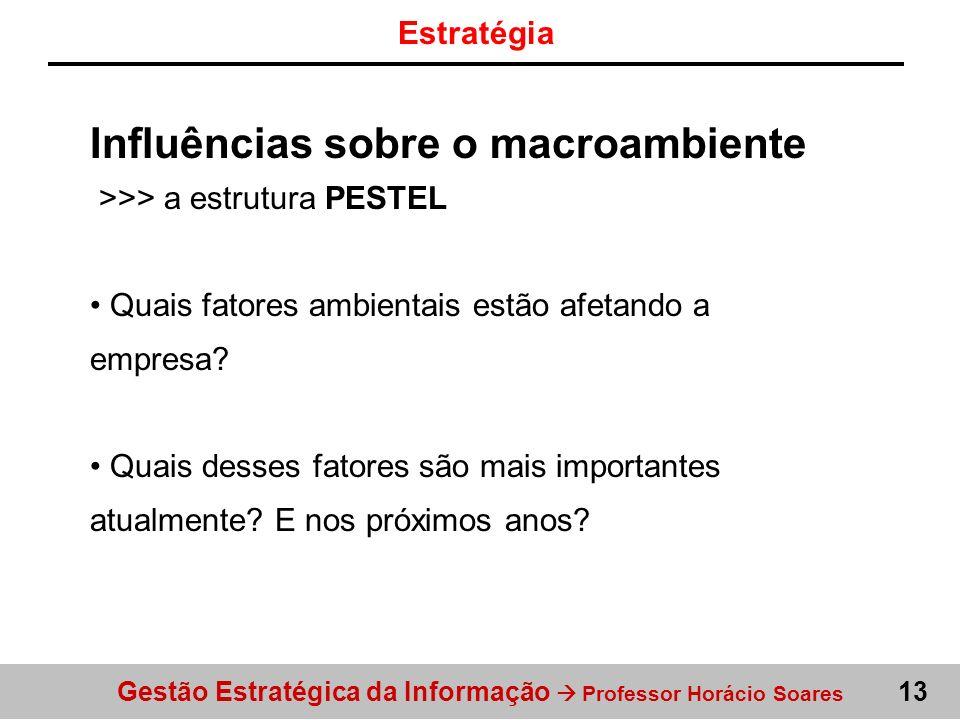 Influências sobre o macroambiente