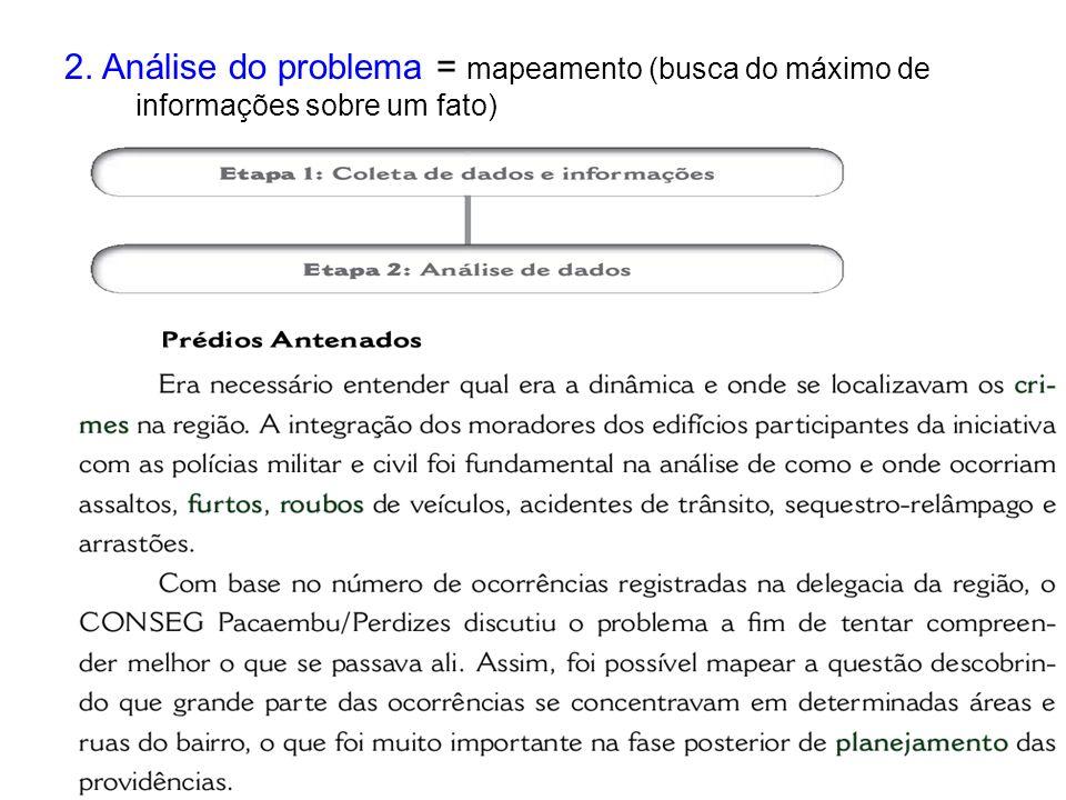 2. Análise do problema = mapeamento (busca do máximo de informações sobre um fato)