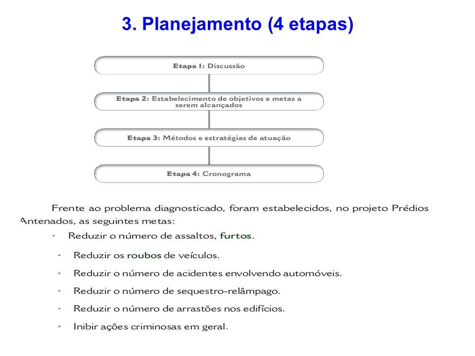 3. Planejamento (4 etapas)