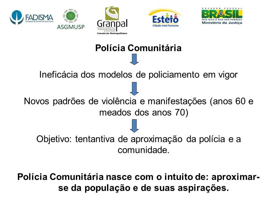 Ineficácia dos modelos de policiamento em vigor