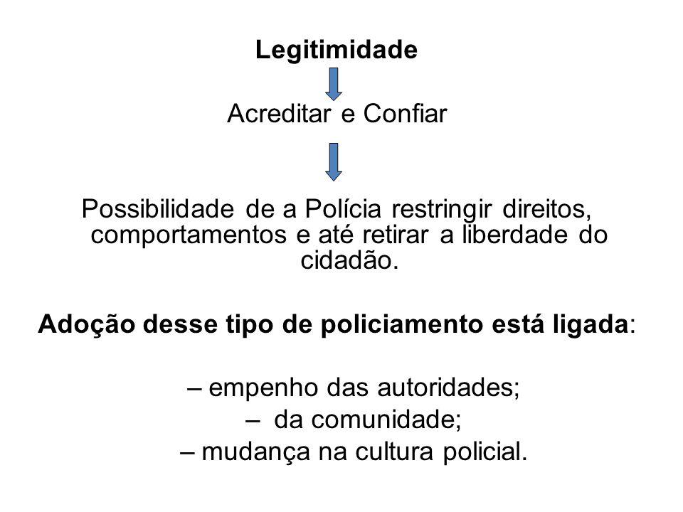 Adoção desse tipo de policiamento está ligada: