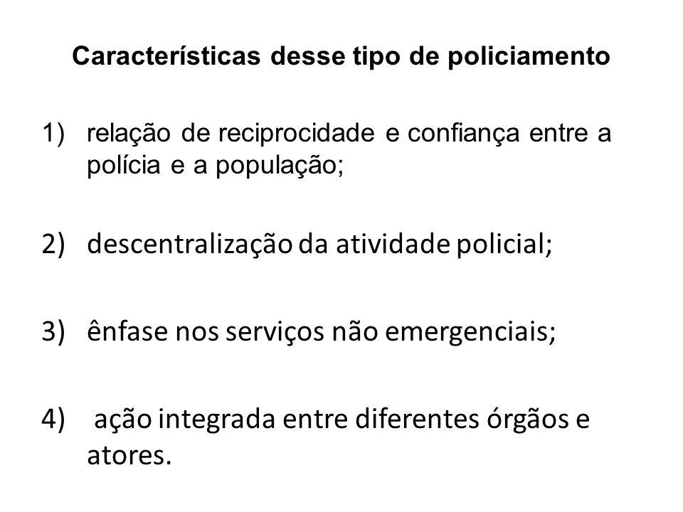 Características desse tipo de policiamento