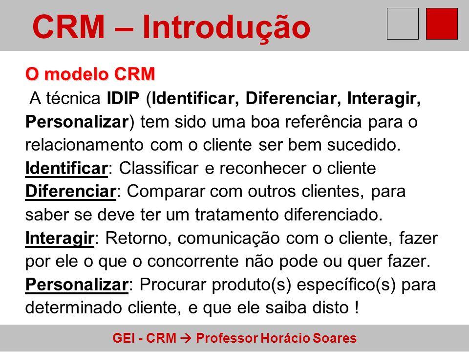 CRM – Introdução O modelo CRM