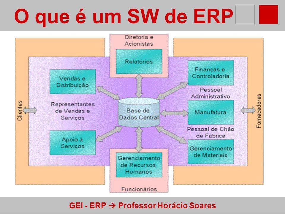 O que é um SW de ERP