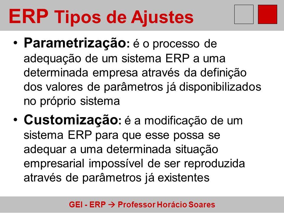 ERP Tipos de Ajustes
