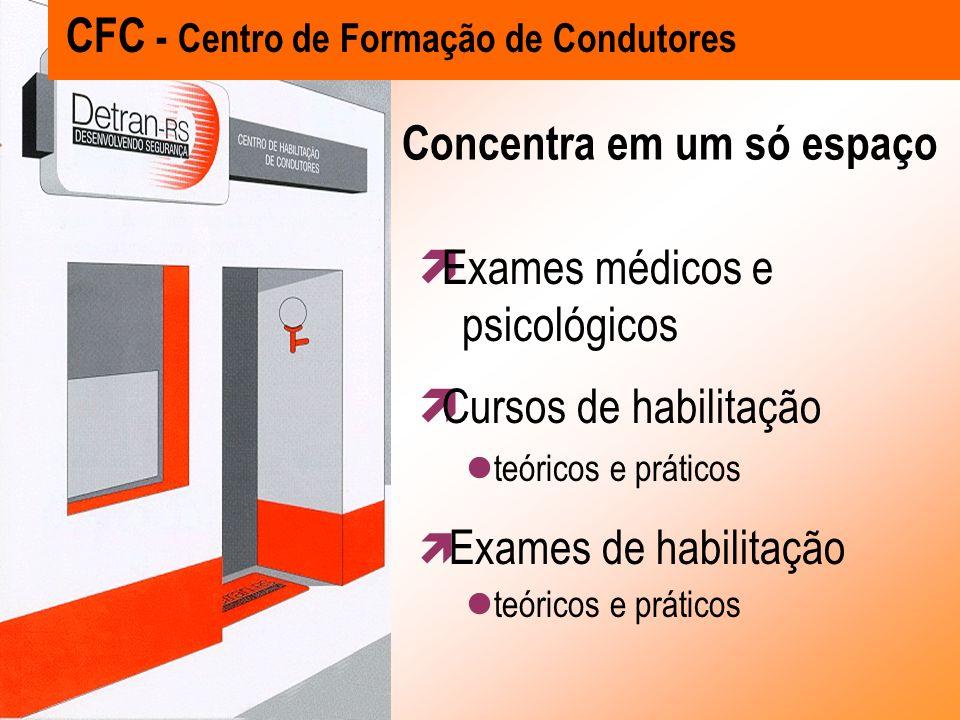 CFC - Centro de Formação de Condutores