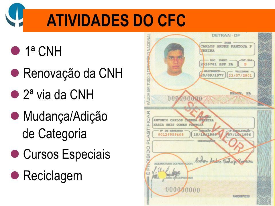 ATIVIDADES DO CFC 1ª CNH Renovação da CNH 2ª via da CNH Mudança/Adição