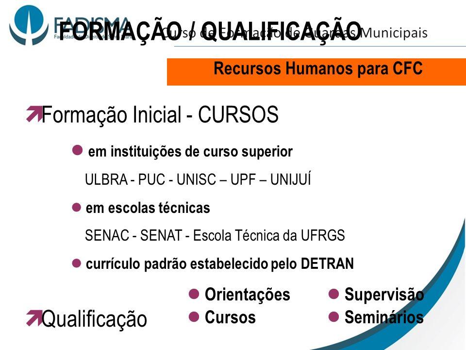 Recursos Humanos para CFC