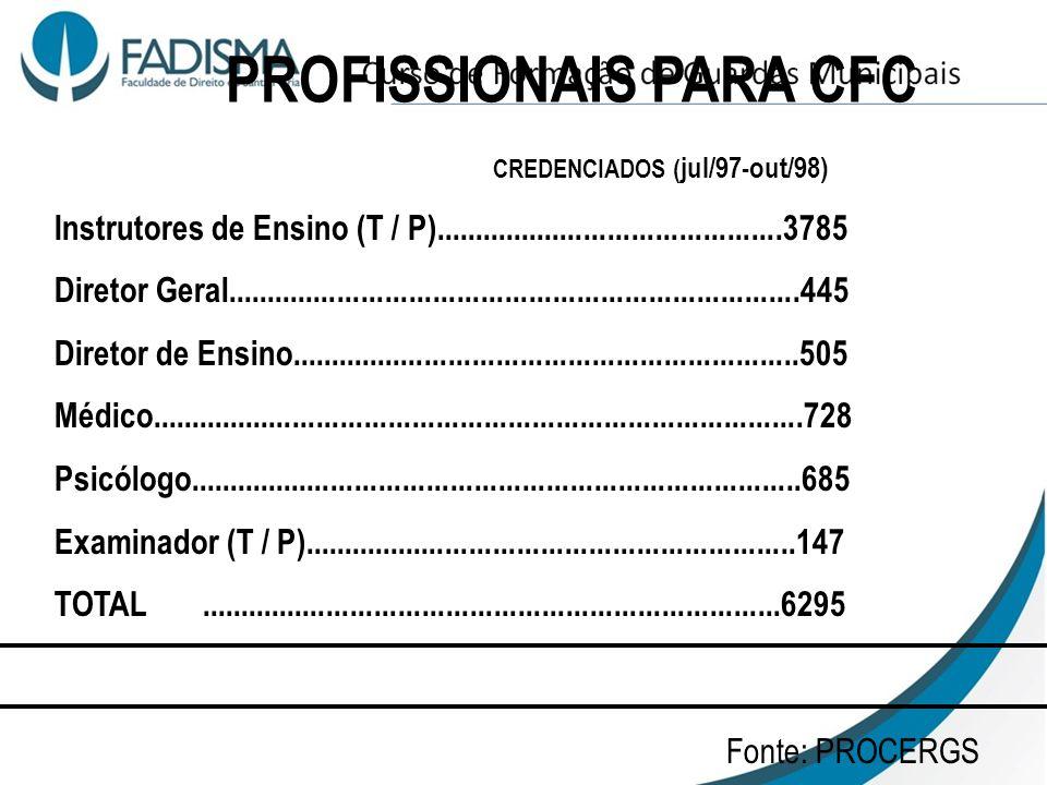 PROFISSIONAIS PARA CFC