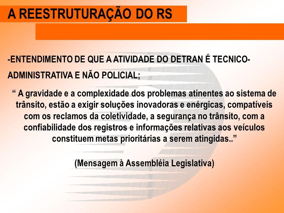 (Mensagem à Assembléia Legislativa)