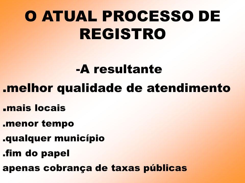 O ATUAL PROCESSO DE REGISTRO