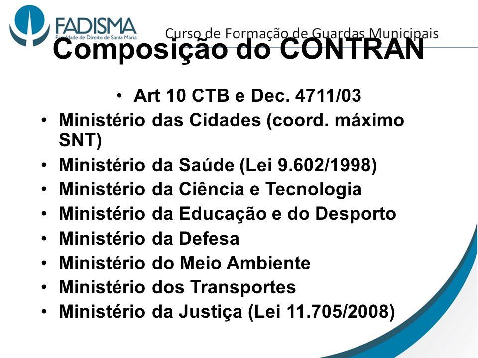 Composição do CONTRAN Art 10 CTB e Dec. 4711/03