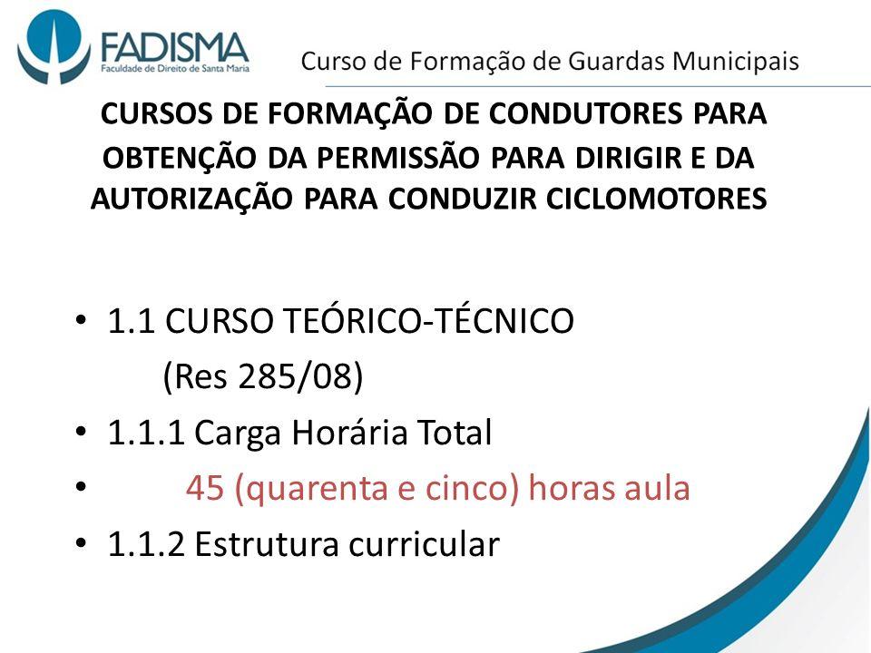 CURSOS DE FORMAÇÃO DE CONDUTORES PARA OBTENÇÃO DA PERMISSÃO PARA DIRIGIR E DA AUTORIZAÇÃO PARA CONDUZIR CICLOMOTORES