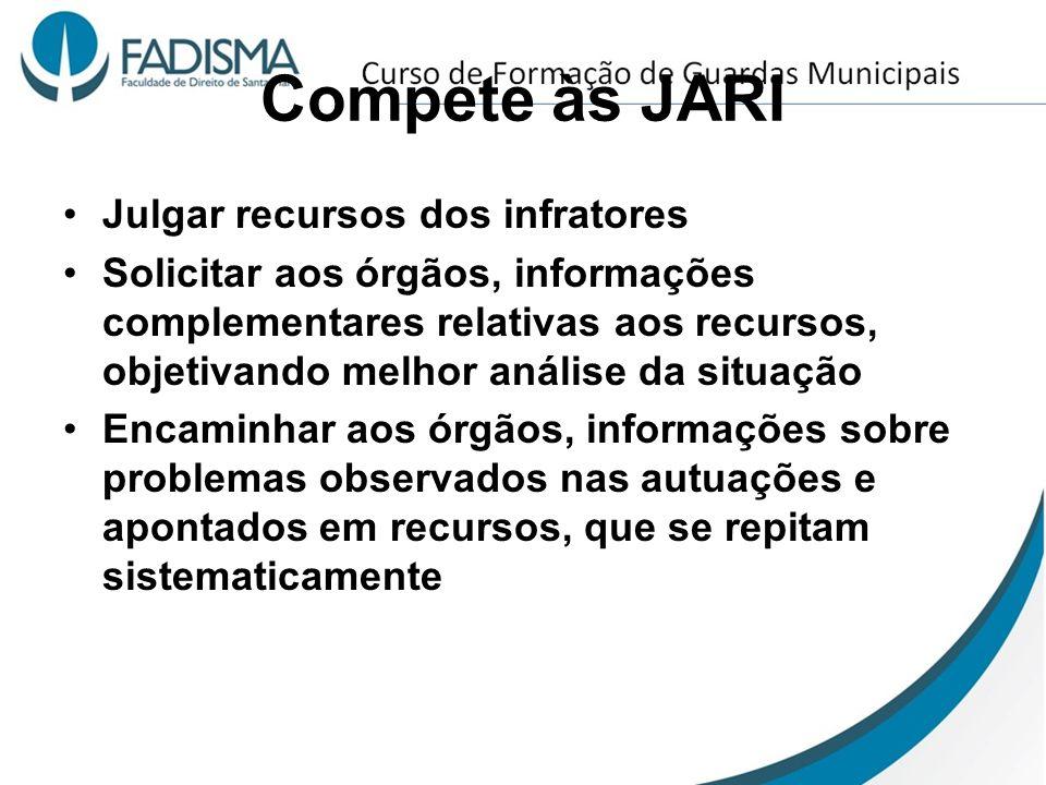 Compete às JARI Julgar recursos dos infratores