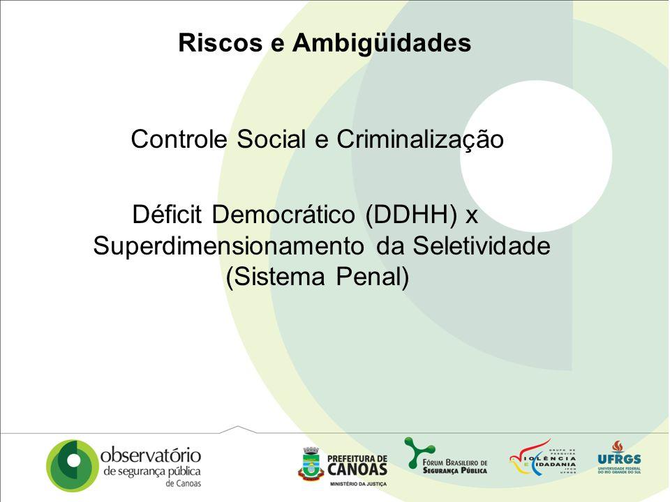 Controle Social e Criminalização