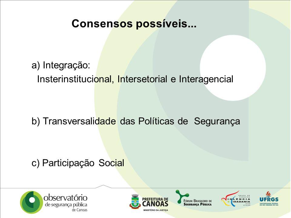 Consensos possíveis... a) Integração: