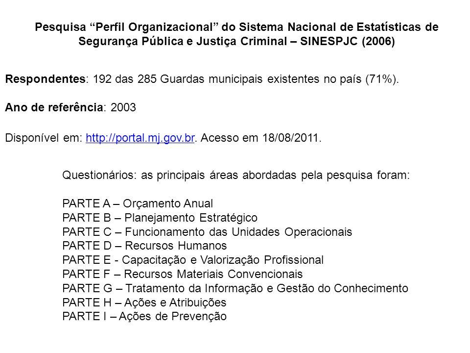 Pesquisa Perfil Organizacional do Sistema Nacional de Estatísticas de Segurança Pública e Justiça Criminal – SINESPJC (2006)