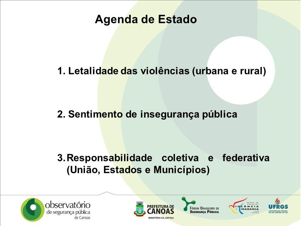 Agenda de Estado 1. Letalidade das violências (urbana e rural)