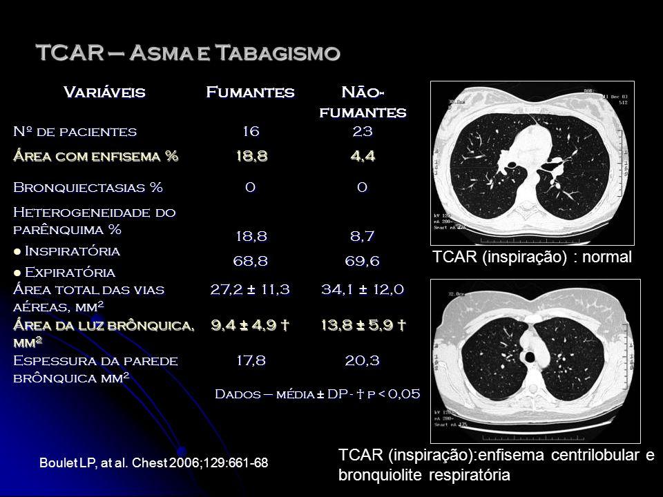 TCAR – Asma e Tabagismo Variáveis Fumantes Não-fumantes