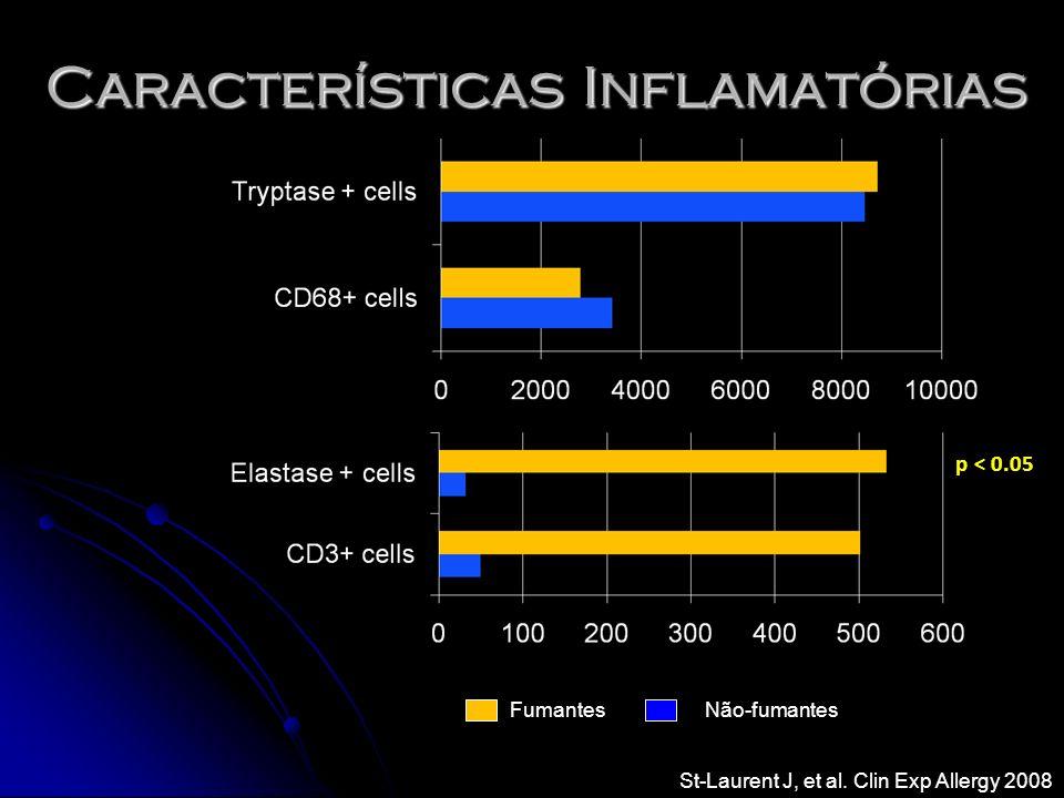 Características Inflamatórias