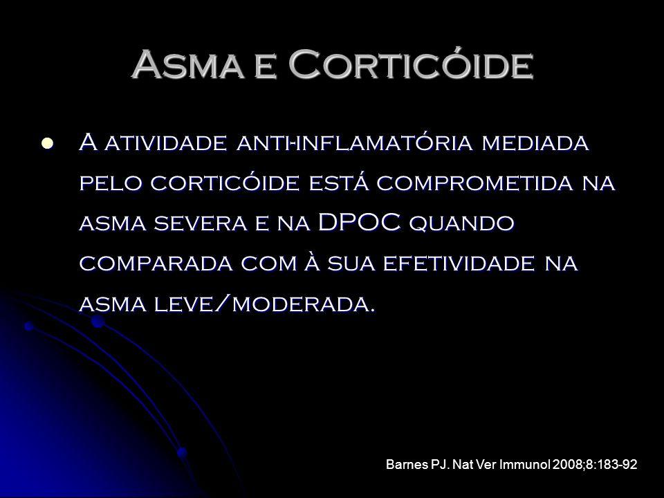 Asma e Corticóide