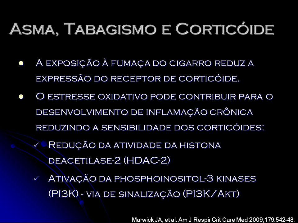 Asma, Tabagismo e Corticóide